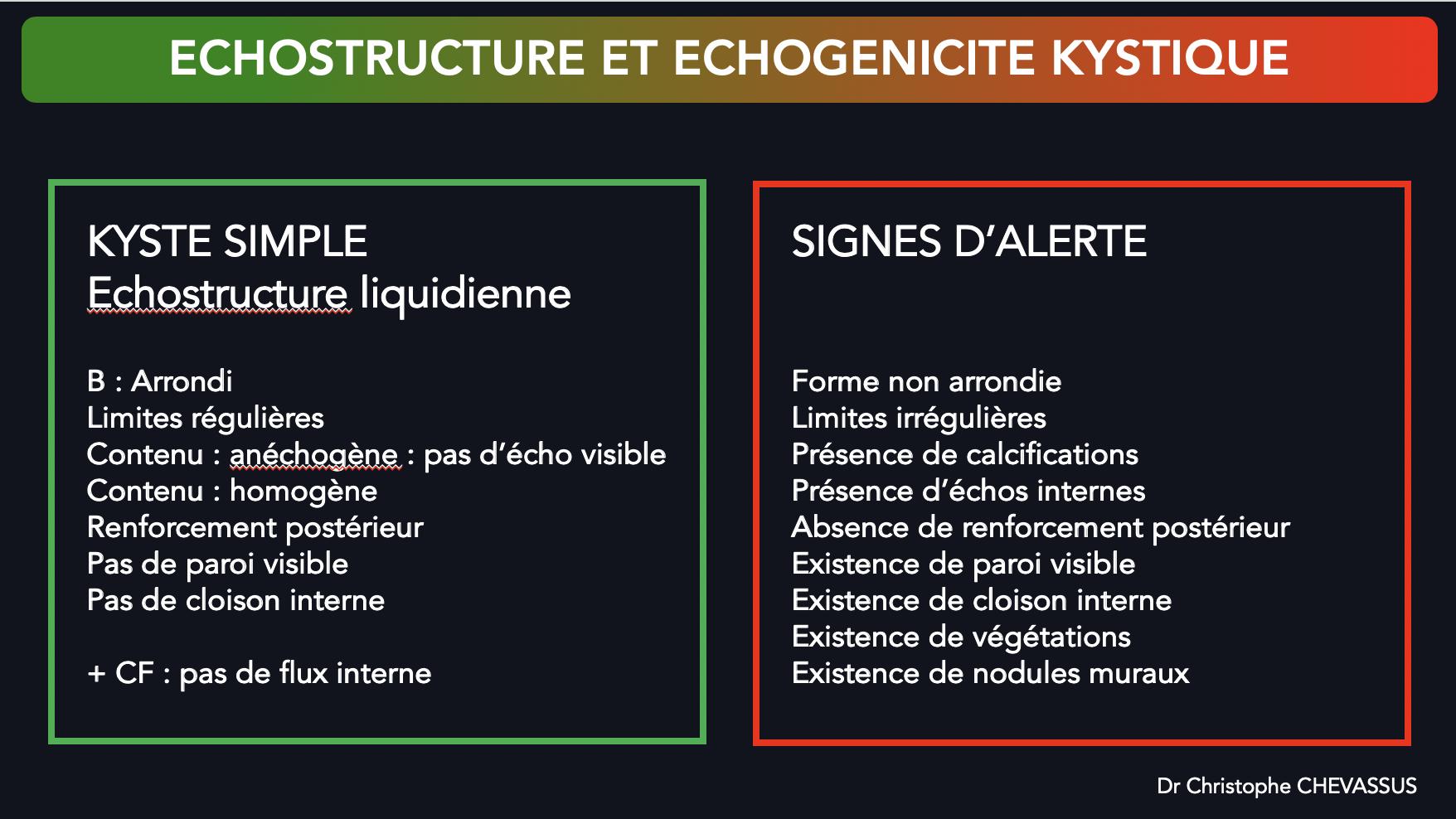 Aspects échographies des kystes et masses rénales et orientation diagnostique